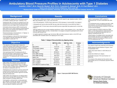 Ambulatory Blood Pressure Profiles in Adolescents with Type 1 Diabetes Andrew J. Ellis 1,2, B.A.; David M. Maahs 2, M.D. Ph.D.; Franziska K. Bishop 2,