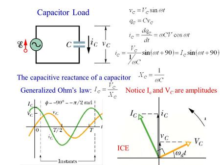 Capacitor Load The capacitive reactance of a capacitor