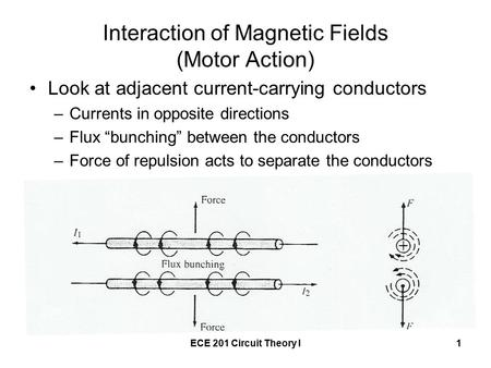 ECE 201 Circuit Theory I1 Interaction of Magnetic Fields (Motor Action) Look at adjacent current-carrying conductors –Currents in opposite directions –Flux.