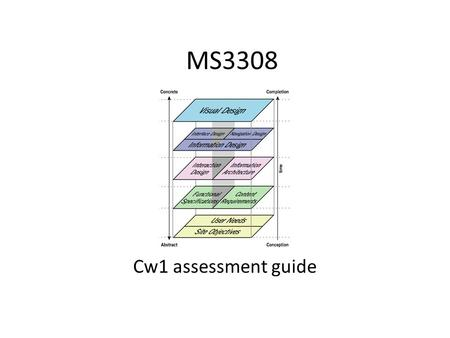 MS3308 Cw1 assessment guide CW1 Deadlines CW1 (Strategy and Scope) DEADLINE ONE: 14th Nov- 2013 CW1 (Structure and Skeleton) DEADLINE TWO: 28-Nov-2013.