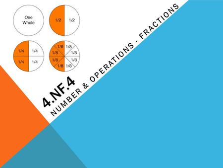 4.NF.4 NUMBER & OPERATIONS - FRACTIONS. CLUSTER: Build fractions from unit fractions by applying and extending previous understandings of operations on.