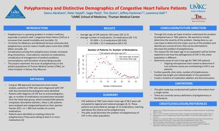 INTRODUCTION Polypharmacy and Distinctive Demographics of Congestive Heart Failure Patients Seenu Abraham 1, Peter Vayalil 1, Sagar Patel 1, Tim Quinn.