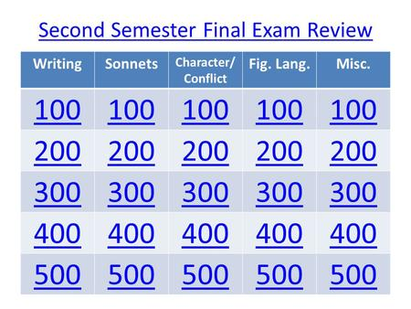 Second Semester Final Exam Review WritingSonnets Character/ Conflict Fig. Lang.Misc. 100 200 300 400 500.