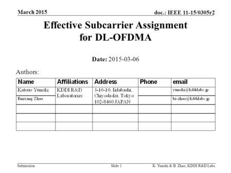 Submission doc.: IEEE 11-15/0305r2 March 2015 K. Yunoki & B. Zhao, KDDI R&D Labs.Slide 1 Effective Subcarrier Assignment for DL-OFDMA Date: 2015-03-06.