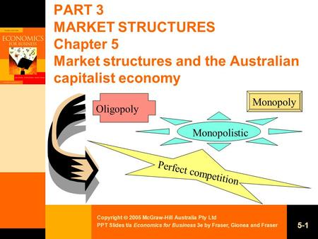 PART 3 MARKET STRUCTURES Chapter 5 Market structures and the Australian capitalist economy Oligopoly Monopoly Monopolistic Perfect competition.