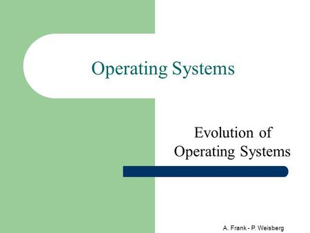 A. Frank - P. Weisberg Operating Systems Evolution of Operating Systems.