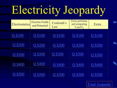 Electricity Jeopardy Electrostatics Electric Fields and Potential Coulomb's Law Extra problems and comparing F e and F g Extra Q $100 Q $200 Q $300 Q.