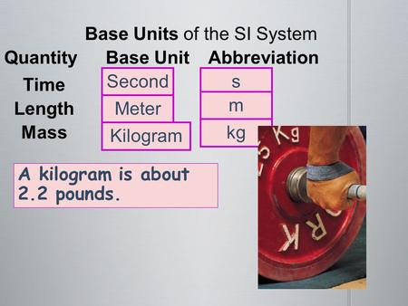 Base Units of the SI System Quantity Base Unit Abbreviation Second s