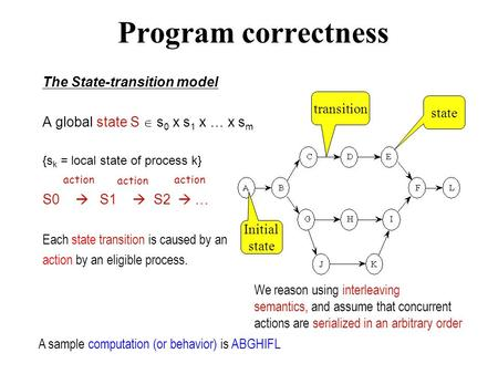 Program correctness The State-transition model A global state S  s 0 x s 1 x … x s m {s k = local state of process k} S0  S1  S2  … Each state transition.