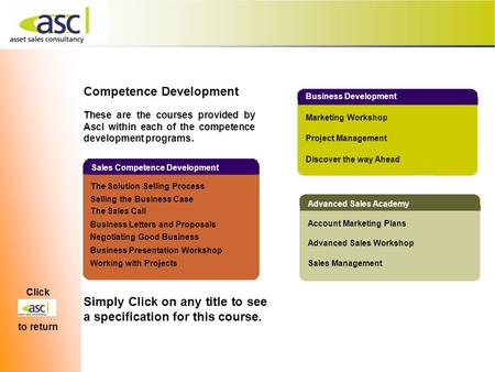 Click to return Competence Development These are the courses provided by Ascl within each of the competence development programs. The Solution Selling.
