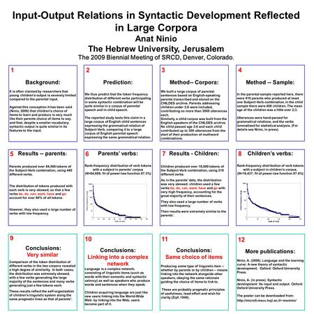 Input-Output Relations in Syntactic Development Reflected in Large Corpora Anat Ninio The Hebrew University, Jerusalem The 2009 Biennial Meeting of SRCD,