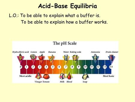 Acid-Base Equilibria L.O.: To be able to explain what a buffer is.