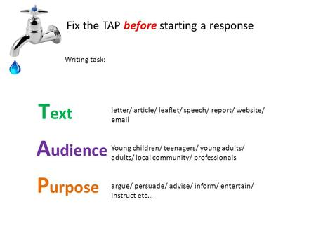 Text Audience Purpose Fix the TAP before starting a response