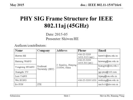 Doc.: IEEE 802.11-15/0716r6 Submission PHY SIG Frame Structure for IEEE 802.11aj (45GHz) Authors/contributors: Date: 2015-05 Presenter: Shiwen HE May 2015.