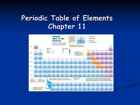 Periodic Table of Elements Chapter 11