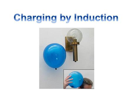 Charging by Induction.
