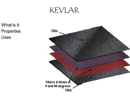 kevlar what is it properties uses what is it 1965 dupont stehanie kowlek