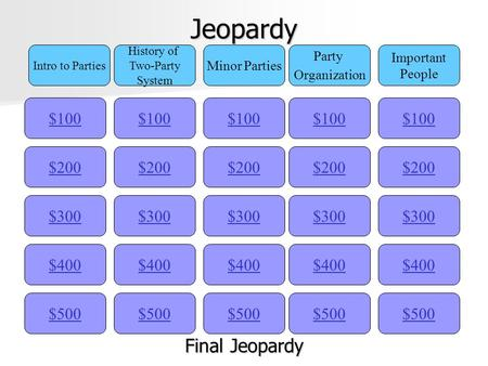 Jeopardy $100 Intro to Parties History of Two-Party System Minor Parties Party Organization Important People $200 $300 $400 $500 $400 $300 $200 $100 $500.