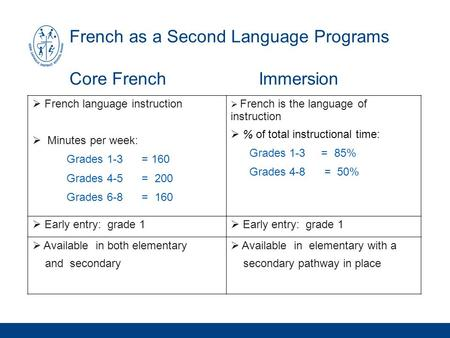 French as a Second Language Programs Core French Immersion  French language instruction  Minutes per week: Grades 1-3 = 160 Grades 4-5 = 200 Grades 6-8.