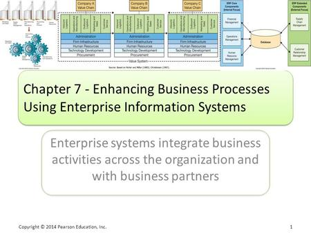 Chapter 7 - Enhancing Business Processes Using Enterprise Information Systems Enterprise systems integrate business activities across the organization.