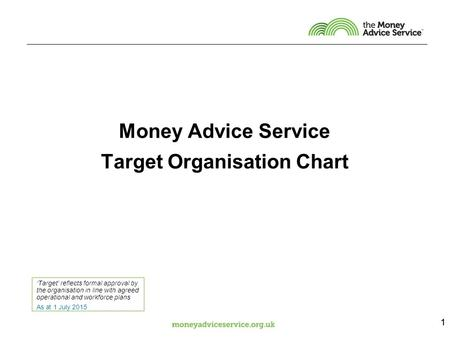 11 Money Advice Service Target Organisation Chart 'Target' reflects formal approval by the organisation in line with agreed operational and workforce plans.