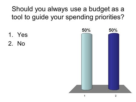 Should you always use a budget as a tool to guide your spending priorities? 1.Yes 2.No.