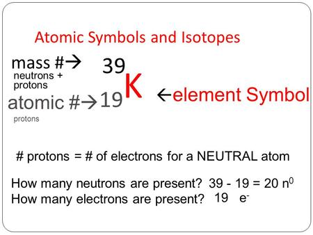 Atomic Symbols and Isotopes