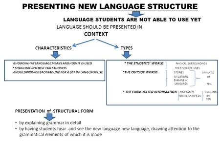 PRESENTING NEW LANGUAGE STRUCTURE LANGUAGE STUDENTS ARE NOT ABLE TO USE YET LANGUAGE SHOULD BE PRESENTED IN CONTEXT CHARACTERISTICS TYPES SHOWS WHAT LANGUAGE.
