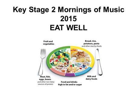 Key Stage 2 Mornings of Music 2015 EAT WELL. Eat Well.