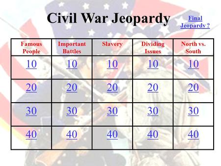 Civil War Jeopardy Famous People Important Battles SlaveryDividing Issues North vs. South 10 20 30 40 Final Jeopardy ?