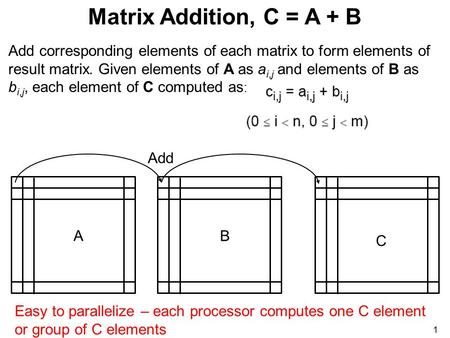 1 Matrix Addition, C = A + B Add corresponding elements of each matrix to form elements of result matrix. Given elements of A as a i,j and elements of.