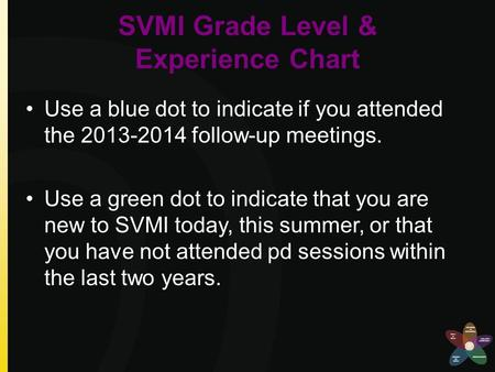 SVMI Grade Level & Experience Chart Use a blue dot to indicate if you attended the 2013-2014 follow-up meetings. Use a green dot to indicate that you are.