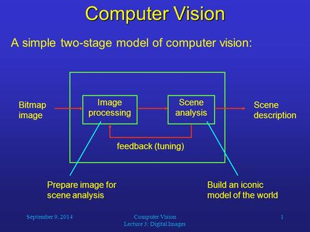 Computer Vision Lecture 3: Digital Images