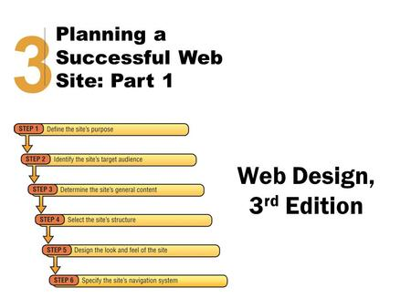 Web Design, 3 rd Edition 3 Planning a Successful Web Site: Part 1.