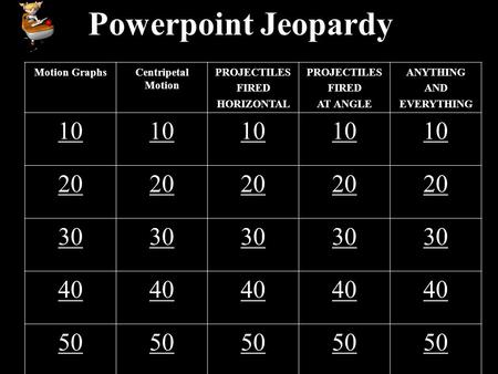 Powerpoint Jeopardy Motion GraphsCentripetal Motion PROJECTILES FIRED HORIZONTAL PROJECTILES FIRED AT ANGLE ANYTHING AND EVERYTHING 10 20 30 40 50.