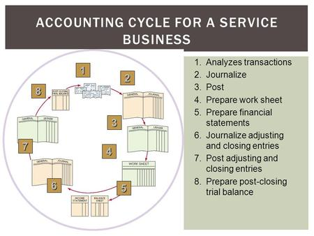 ACCOUNTING CYCLE FOR A SERVICE BUSINESS