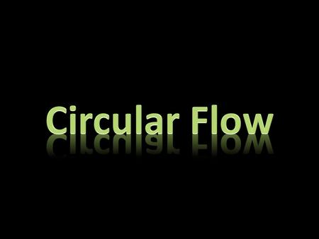 The open economy circular flow model The markets National account aggregates and conversions The multiplier: – Definition of multiplier effect – explanation.