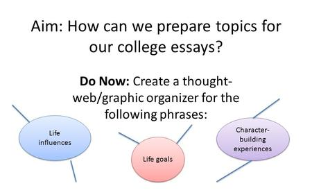 Aim: How can we prepare topics for our college essays?