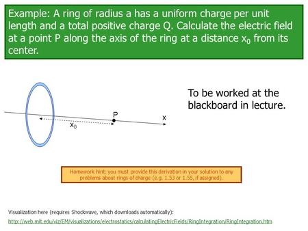 Example: A ring of radius a has a uniform charge per unit length and a total positive charge Q. Calculate the electric field at a point P along the axis.