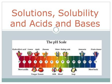 Solutions, Solubility and Acids and Bases. Three Kinds of Mixtures 1. A solution is an evenly-mixed mixture where you can't see its different parts. Solutions.