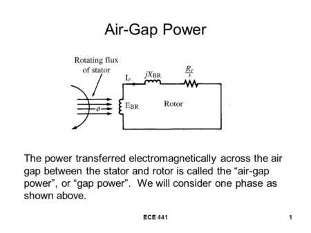 "ECE 4411 Air-Gap Power The power transferred electromagnetically across the air gap between the stator and rotor is called the ""air-gap power"", or ""gap."