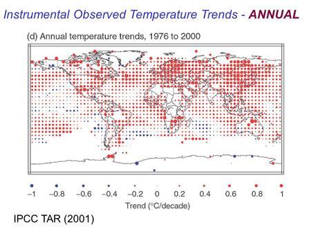 Instrumental Observed Temperature Trends - ANNUAL IPCC TAR (2001)