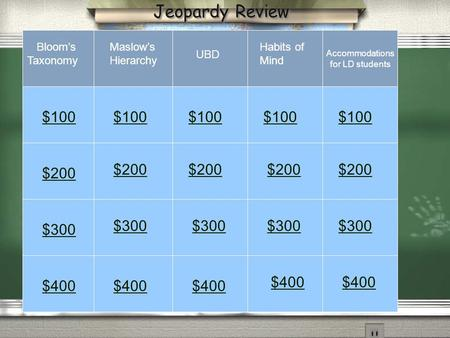 Jeopardy Review Accommodations for LD students Bloom's Taxonomy Maslow's Hierarchy UBD Habits of Mind $100 $200 $300 $400 $200 $300 $400.