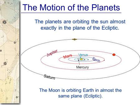 Slide 1 The Motion of the Planets The planets are orbiting the sun almost exactly in the plane of the Ecliptic. Jupiter Mars Earth Venus Mercury Saturn.