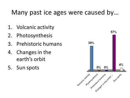 Many past ice ages were caused by… 1.Volcanic activity 2.Photosynthesis 3.Prehistoric humans 4.Changes in the earth's orbit 5.Sun spots.