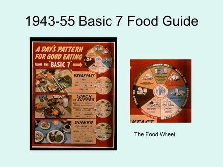 1943-55 Basic 7 Food Guide The Food Wheel. 1979 Food Groups Food producers objected because it displayed the dairy & meat groups below the fruit, vegetable,
