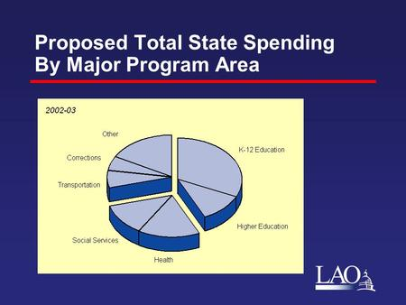 LAO Proposed Total State Spending By Major Program Area.