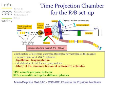 Time Projection Chamber for the R 3 B set-up Combination of detectors upstream (target) & downstream of the magnet  Improvement of A, Z & E * balances.
