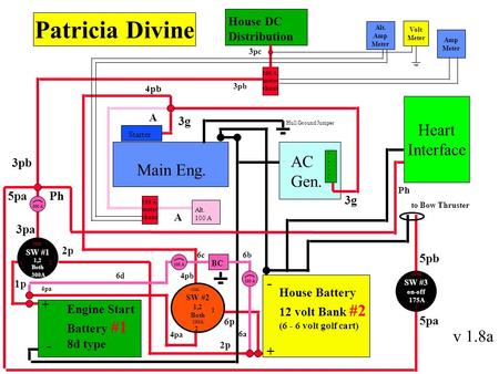 freedom combi inverter ppt video online download  at Heart Interface Freedom 458 Dc Wiring Diagram