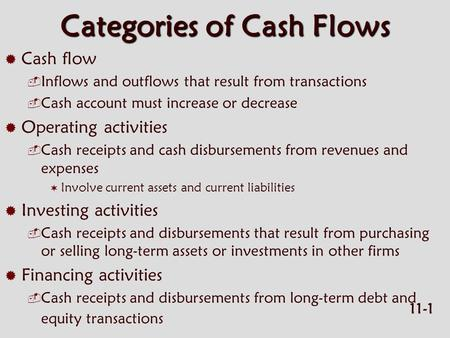Categories of Cash Flows